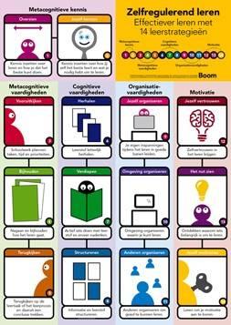 poster zelfregulerend leren dijkstra bunnik 9789024419593 boom test onderwijs. Black Bedroom Furniture Sets. Home Design Ideas
